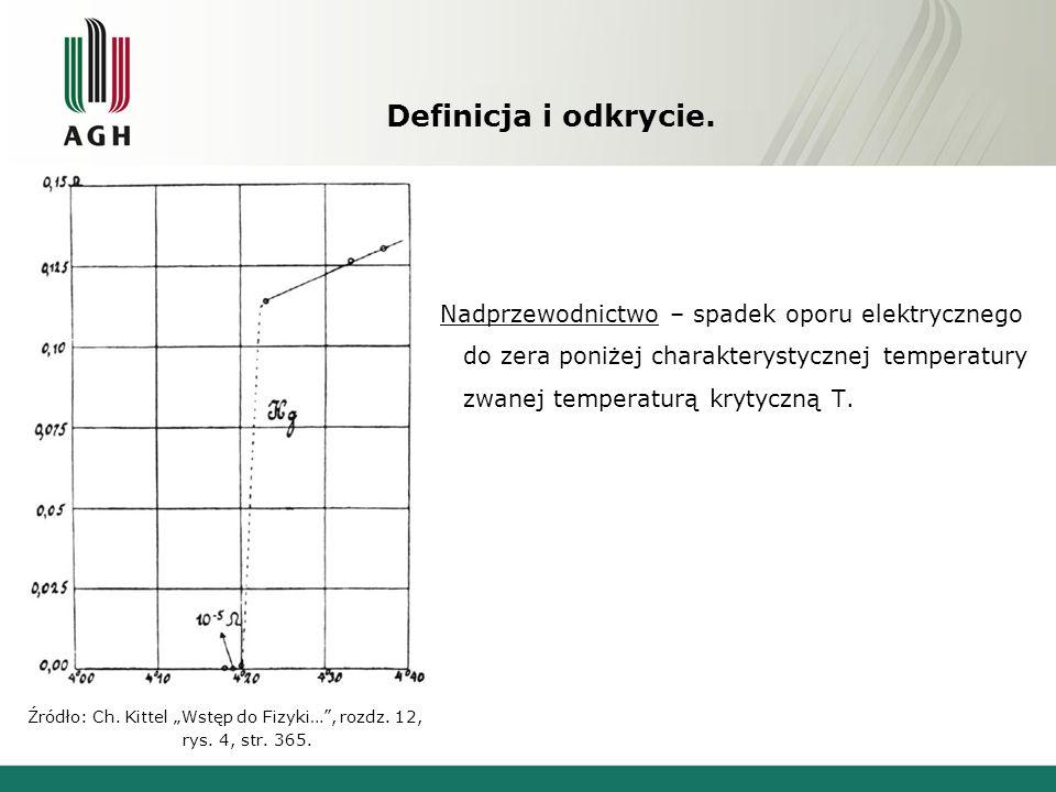 Definicja i odkrycie. Nadprzewodnictwo – spadek oporu elektrycznego do zera poniżej charakterystycznej temperatury zwanej temperaturą krytyczną T. Źró