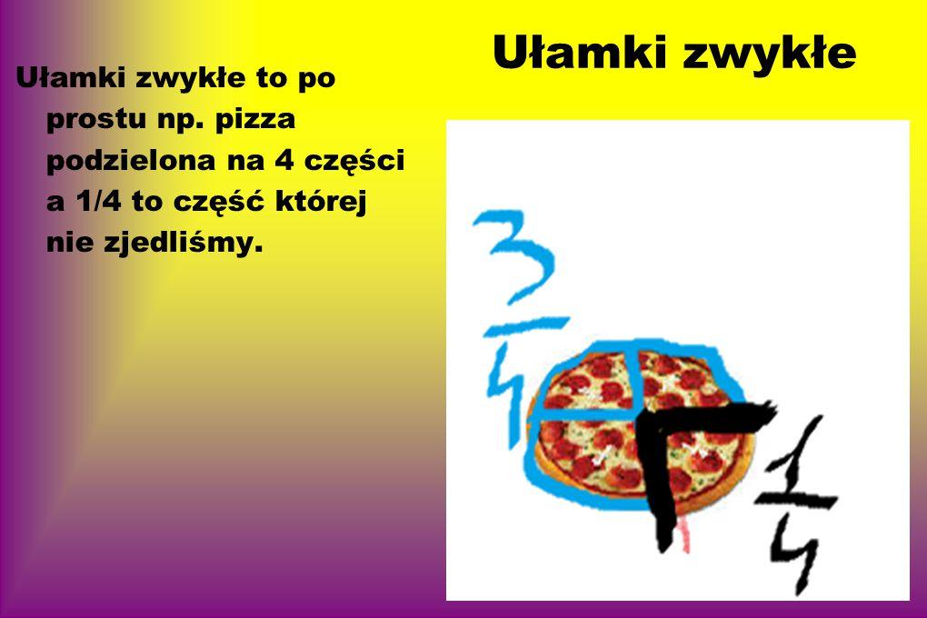 Ułamki zwykłe Ułamki zwykłe to po prostu np. pizza podzielona na 4 części a 1/4 to część której nie zjedliśmy.