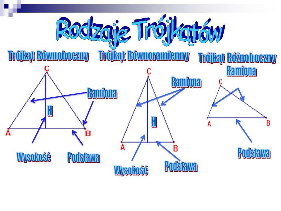 http://www.gimnazjum56.edu.pl/matematyka/zawartosc/figury_plaski e.html http://www.gimnazjum56.edu.pl/matematyka/zawartosc/figury_plaski e.html http://zapytaj.onet.pl/Category/015,004/2,22643,jakie_sa_rodzaje _trapezow.htm https://www.google.pl/#hl=pl&output=search&sclient=psy- ab&q=co%20to%20s%C4%85%20figury%20p%C5%82askie&oq=&gs_l=& pbx=1&bav=on.2,or.r_qf.&bvm=bv.43828540,d.Yms&fp=c4bcb5f0a3c 6dda0&biw=1024&bih=544&pf=p&pdl=300 https://www.google.pl/#hl=pl&output=search&sclient=psy- ab&q=co%20to%20s%C4%85%20figury%20p%C5%82askie&oq=&gs_l=& pbx=1&bav=on.2,or.r_qf.&bvm=bv.43828540,d.Yms&fp=c4bcb5f0a3c 6dda0&biw=1024&bih=544&pf=p&pdl=300 https://www.google.pl/#hl=pl&output=search&sclient=psy- ab&q=ROMB&oq=ROMB&gs_l=serp.3..0l2j0i10j0.972235.977829.0.9 77999.8.6.2.0.0.0.272.817.1j4j1.6.0...0.0...1c.1.6.psy- ab.MAXVn2GeHDw&pbx=1&bav=on.2,or.r_qf.&fp=1706d99646202dc e&biw=1024&bih=544