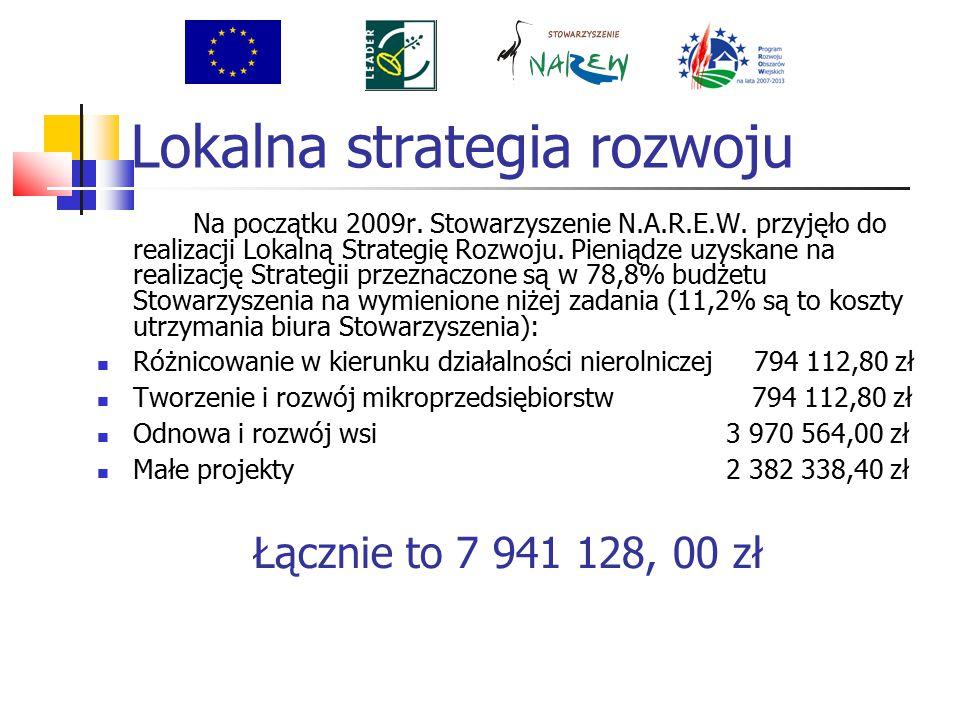 Lokalna strategia rozwoju Na początku 2009r. Stowarzyszenie N.A.R.E.W.