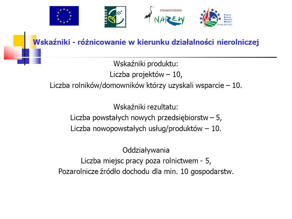 Wskaźniki - różnicowanie w kierunku działalności nierolniczej Wskaźniki produktu: Liczba projektów – 10, Liczba rolników/domowników którzy uzyskali wsparcie – 10.