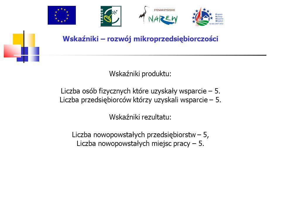 Wskaźniki – rozwój mikroprzedsiębiorczości Wskaźniki produktu: Liczba osób fizycznych które uzyskały wsparcie – 5.