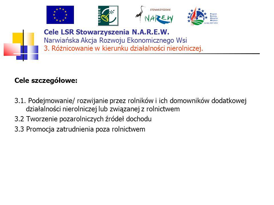 Cele LSR Stowarzyszenia N.A.R.E.W. Narwiańska Akcja Rozwoju Ekonomicznego Wsi 3.