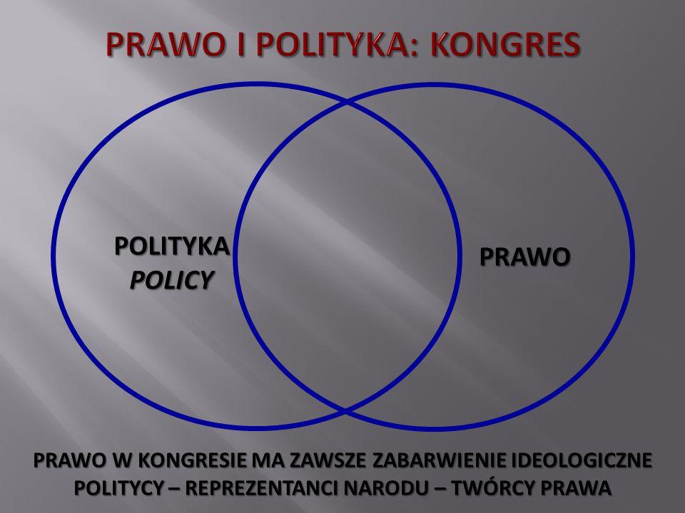 POLITYKA POLICY PRAWO PRAWO W KONGRESIE MA ZAWSZE ZABARWIENIE IDEOLOGICZNE POLITYCY – REPREZENTANCI NARODU – TWÓRCY PRAWA