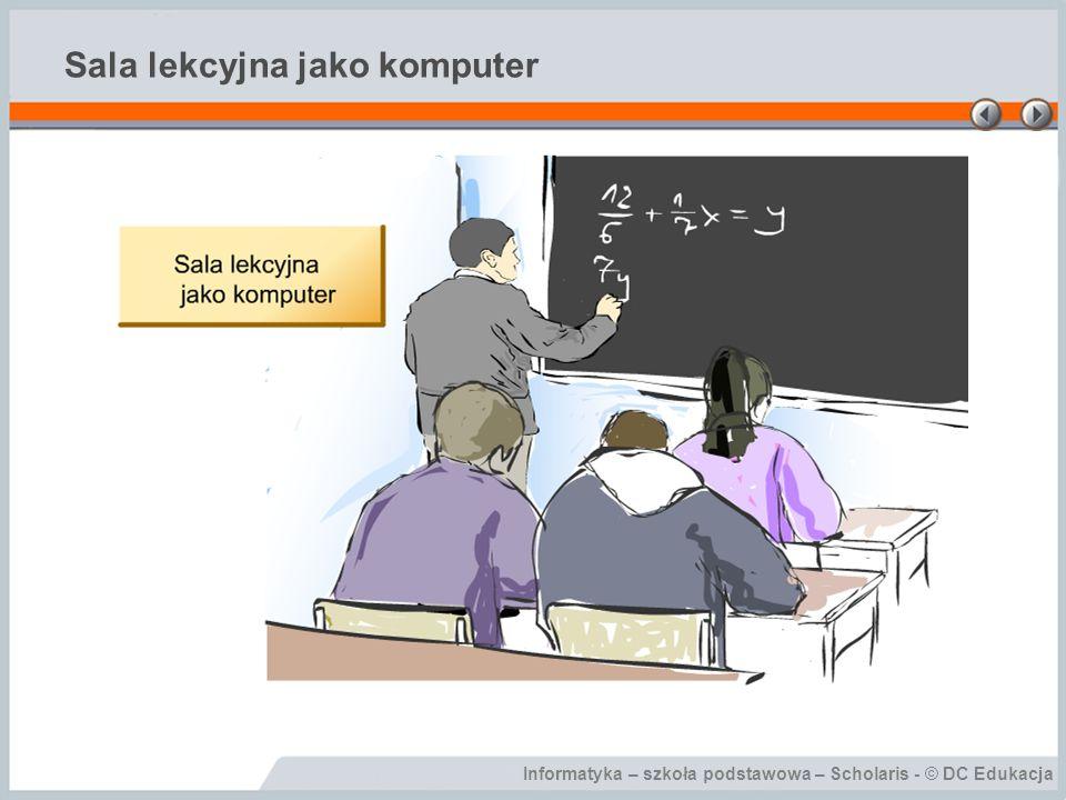 Informatyka – szkoła podstawowa – Scholaris - © DC Edukacja Sala lekcyjna jako komputer