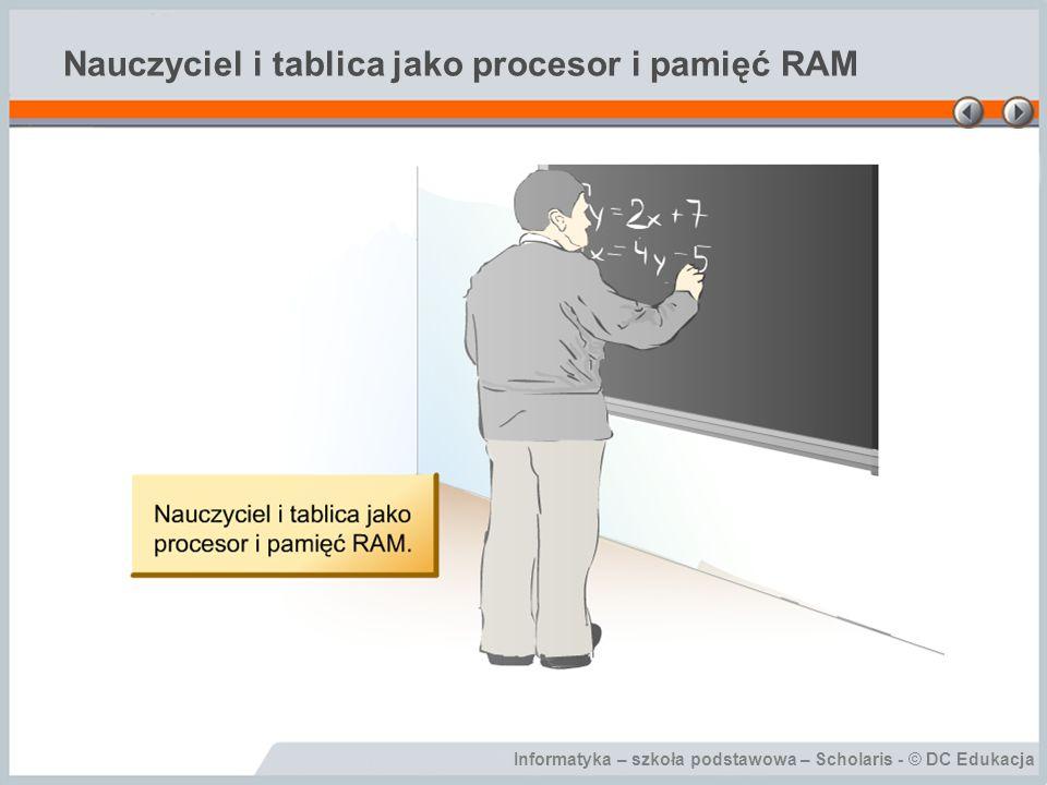 Informatyka – szkoła podstawowa – Scholaris - © DC Edukacja Nauczyciel i tablica jako procesor i pamięć RAM