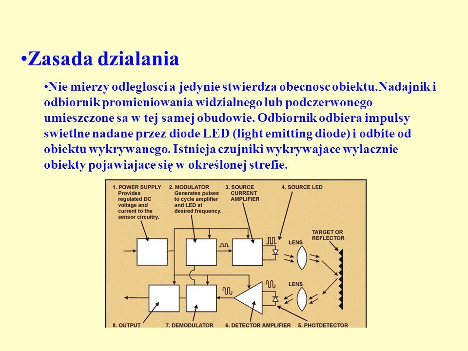 Photoelectric Sensors Zasada dzialania Nie mierzy odleglosci a jedynie stwierdza obecnosc obiektu.Nadajnik i odbiornik promieniowania widzialnego lub