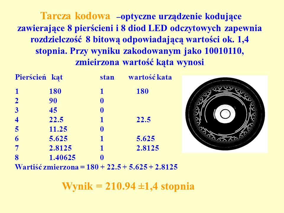 Tarcza kodowa – optyczne urządzenie kodujące zawierające 8 pierścieni i 8 diod LED odczytowych zapewnia rozdzielczość 8 bitową odpowiadającą wartości