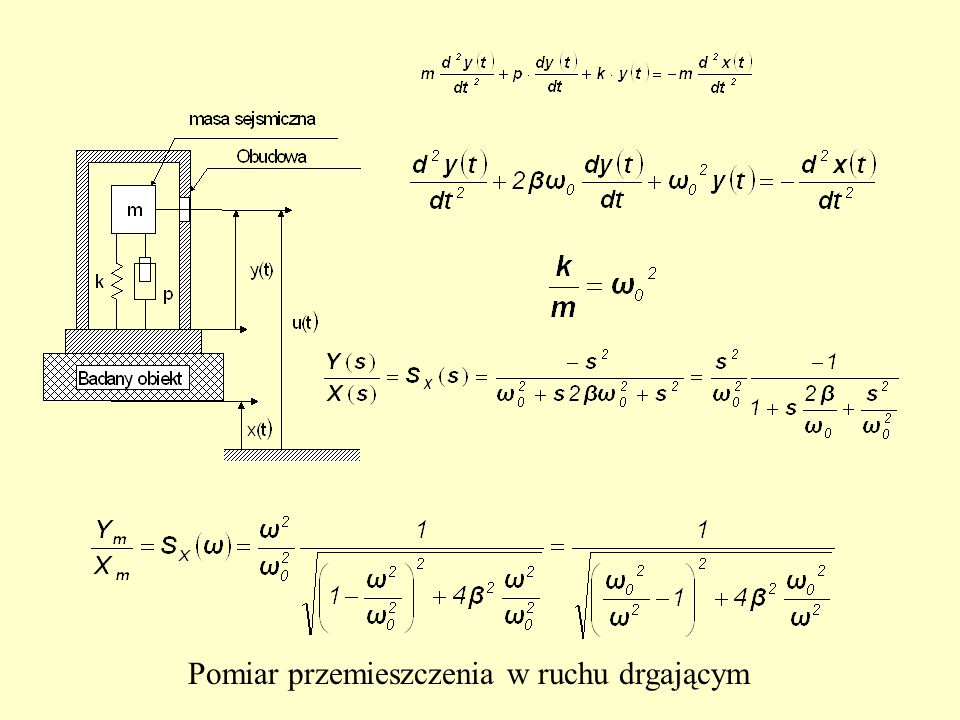 Pomiar przemieszczenia w ruchu drgającym