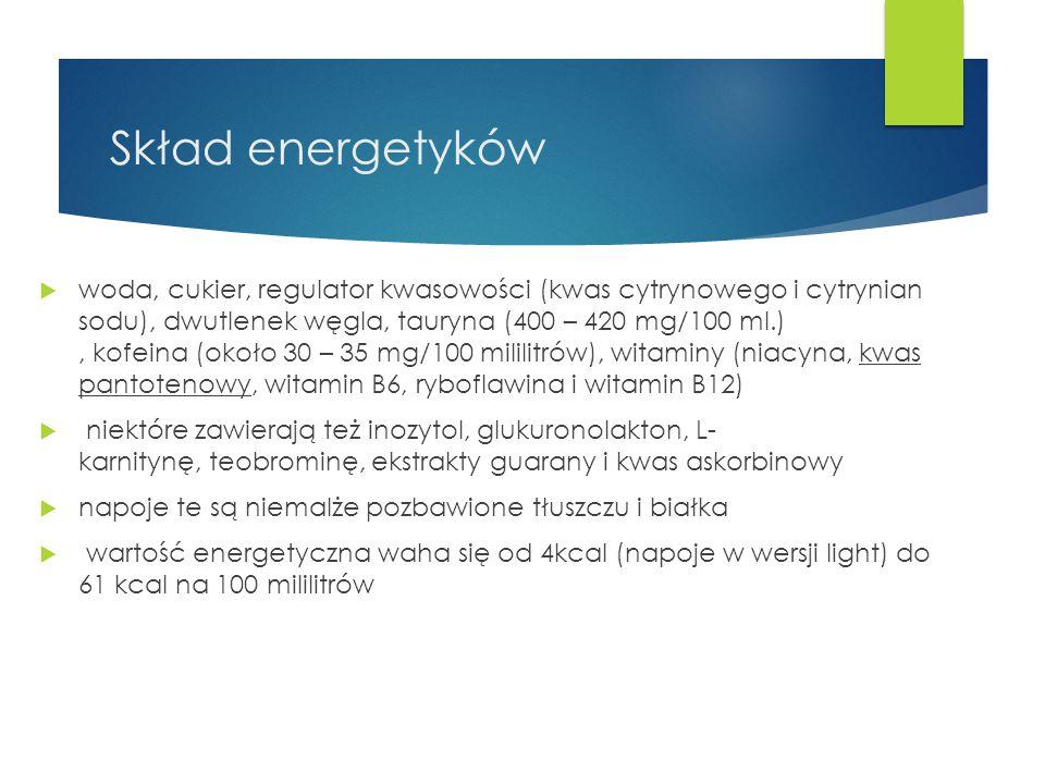 Skład energetyków  woda, cukier, regulator kwasowości (kwas cytrynowego i cytrynian sodu), dwutlenek węgla, tauryna (400 – 420 mg/100 ml.), kofeina (