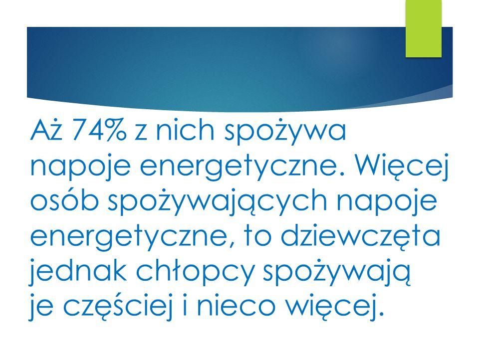 Aż 74% z nich spożywa napoje energetyczne. Więcej osób spożywających napoje energetyczne, to dziewczęta jednak chłopcy spożywają je częściej i nieco w