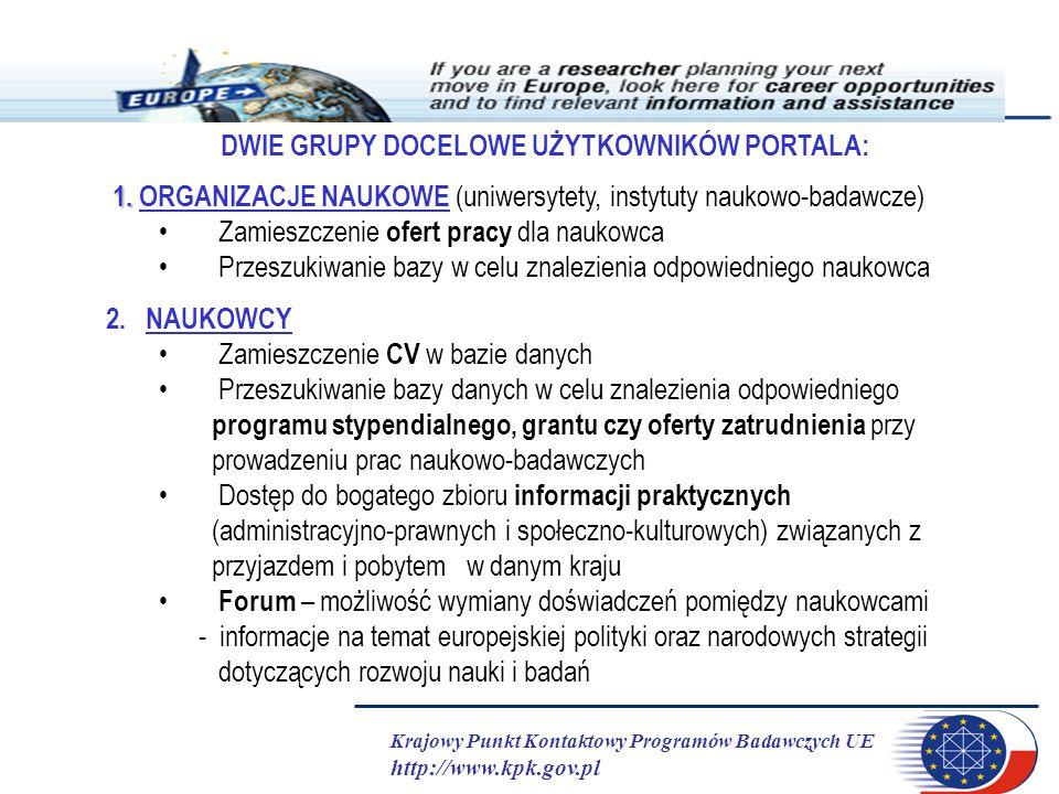 Krajowy Punkt Kontaktowy Programów Badawczych UE http://www.kpk.gov.pl DWIE GRUPY DOCELOWE UŻYTKOWNIKÓW PORTALA: 1.