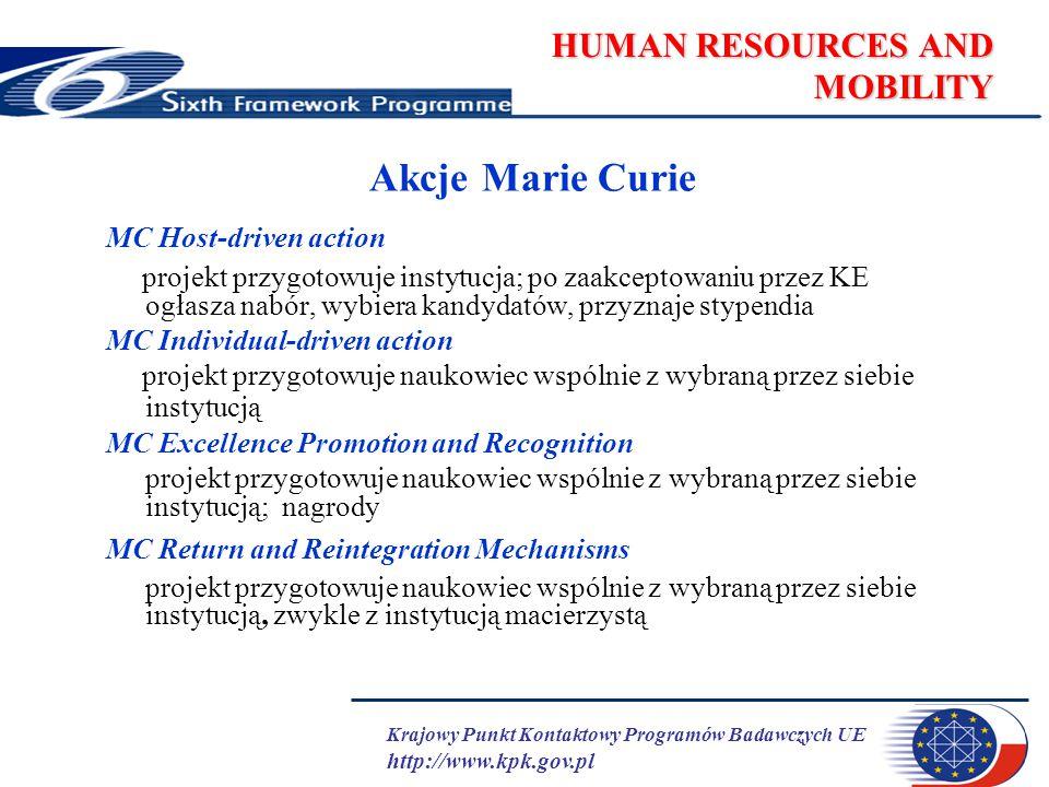 Krajowy Punkt Kontaktowy Programów Badawczych UE http://www.kpk.gov.pl HUMAN RESOURCES AND MOBILITY Akcje Marie Curie MC Host-driven action projekt przygotowuje instytucja; po zaakceptowaniu przez KE ogłasza nabór, wybiera kandydatów, przyznaje stypendia MC Individual-driven action projekt przygotowuje naukowiec wspólnie z wybraną przez siebie instytucją MC Excellence Promotion and Recognition projekt przygotowuje naukowiec wspólnie z wybraną przez siebie instytucją; nagrody MC Return and Reintegration Mechanisms projekt przygotowuje naukowiec wspólnie z wybraną przez siebie instytucją, zwykle z instytucją macierzystą
