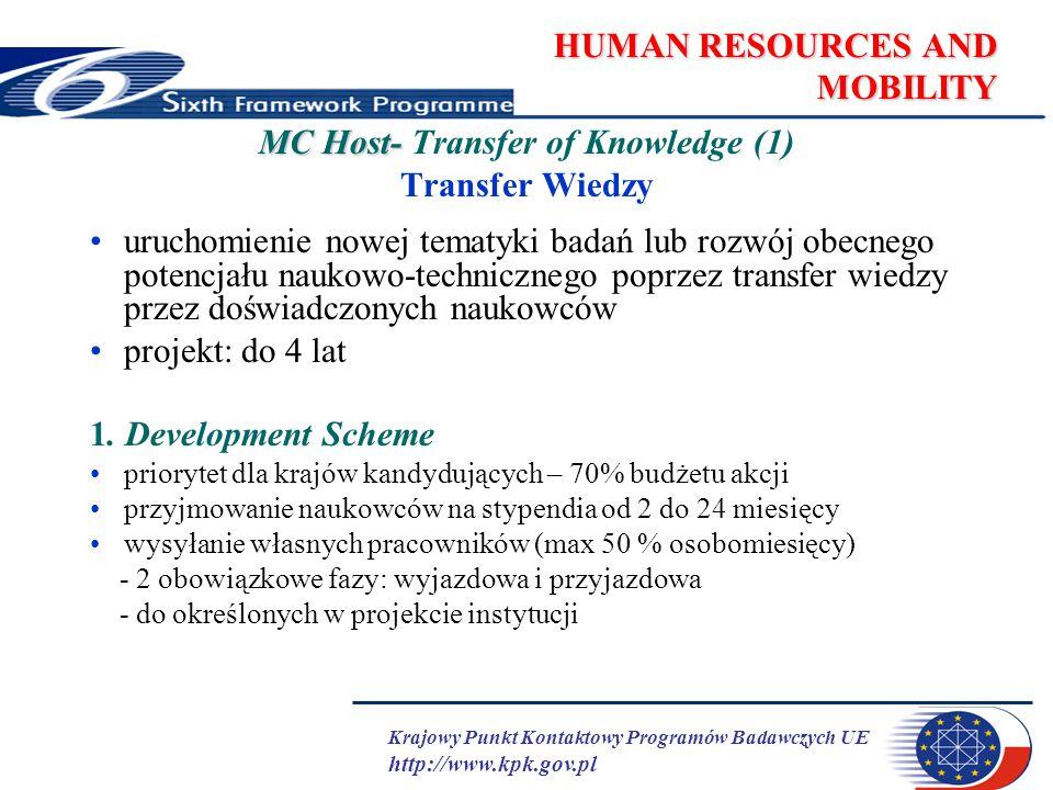 Krajowy Punkt Kontaktowy Programów Badawczych UE http://www.kpk.gov.pl HUMAN RESOURCES AND MOBILITY MC Host- MC Host- Transfer of Knowledge (2) 2.