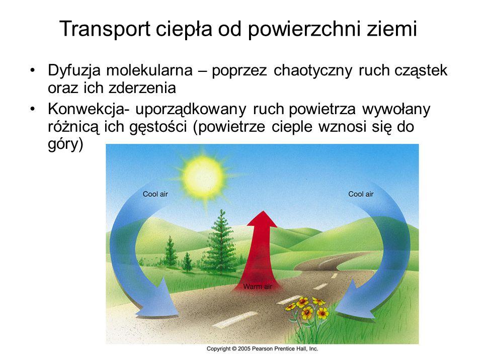 Transport ciepła od powierzchni ziemi Dyfuzja molekularna – poprzez chaotyczny ruch cząstek oraz ich zderzenia Konwekcja- uporządkowany ruch powietrza