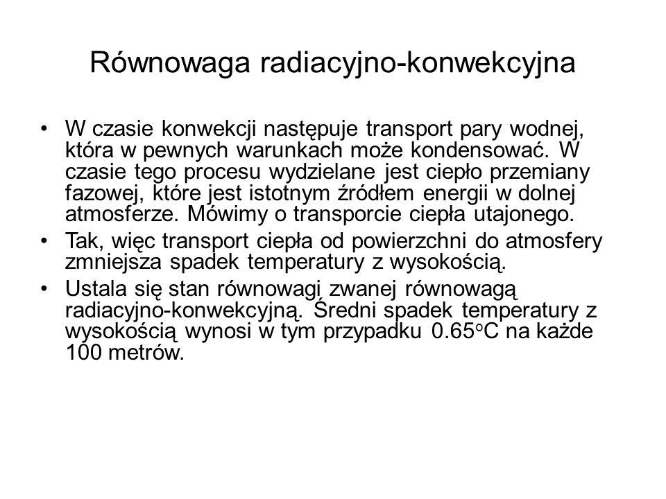Równowaga radiacyjno-konwekcyjna W czasie konwekcji następuje transport pary wodnej, która w pewnych warunkach może kondensować. W czasie tego procesu