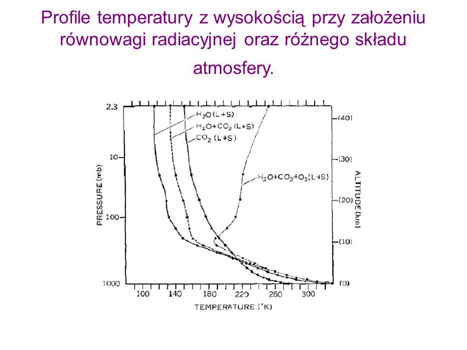 Profile temperatury z wysokością przy założeniu równowagi radiacyjnej oraz różnego składu atmosfery.