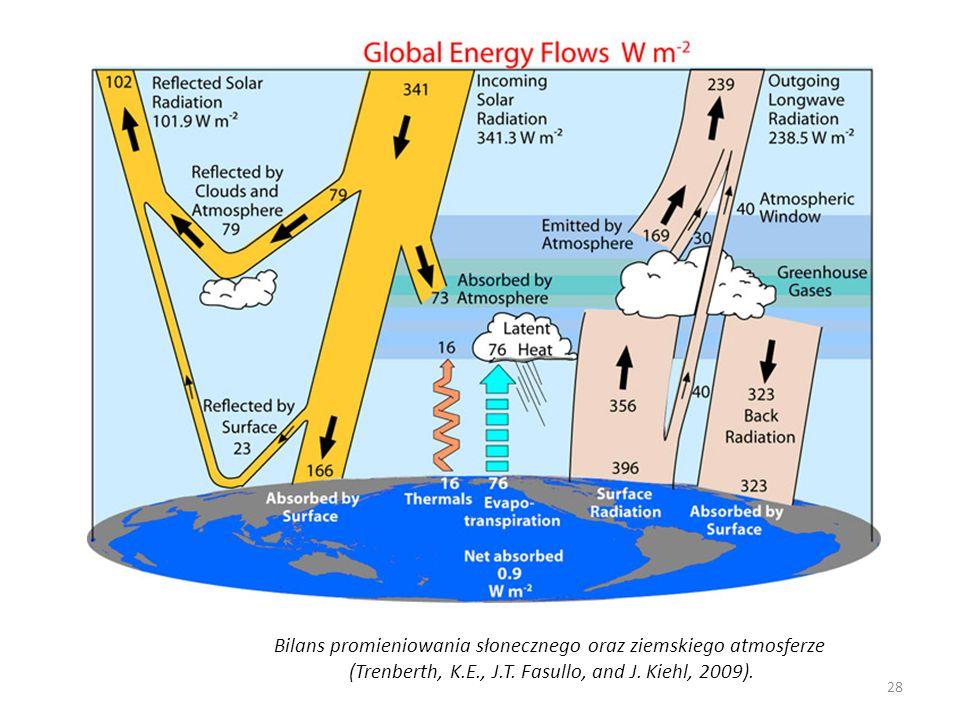 28 Bilans promieniowania słonecznego oraz ziemskiego atmosferze (Trenberth, K.E., J.T. Fasullo, and J. Kiehl, 2009).