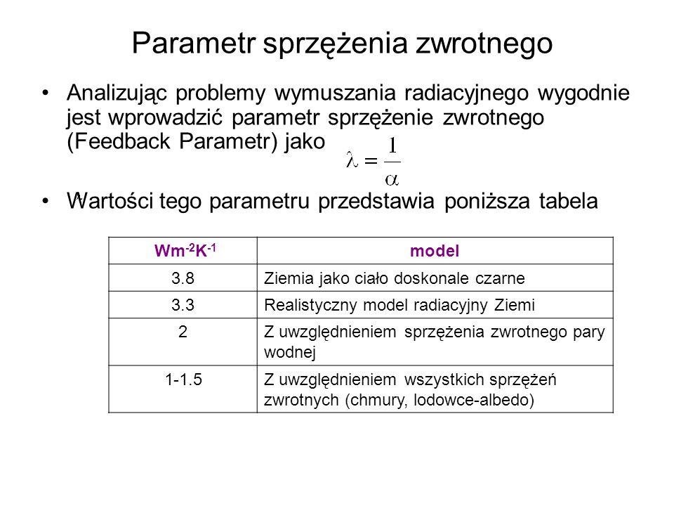 Parametr sprzężenia zwrotnego Analizując problemy wymuszania radiacyjnego wygodnie jest wprowadzić parametr sprzężenie zwrotnego (Feedback Parametr) j