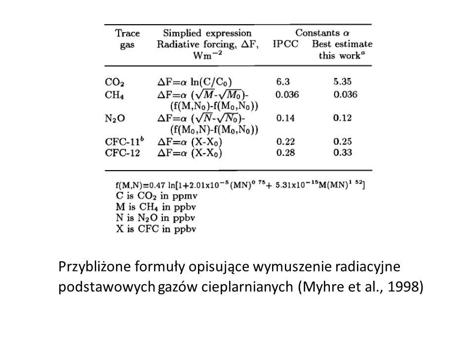 Przybliżone formuły opisujące wymuszenie radiacyjne podstawowych gazów cieplarnianych (Myhre et al., 1998)