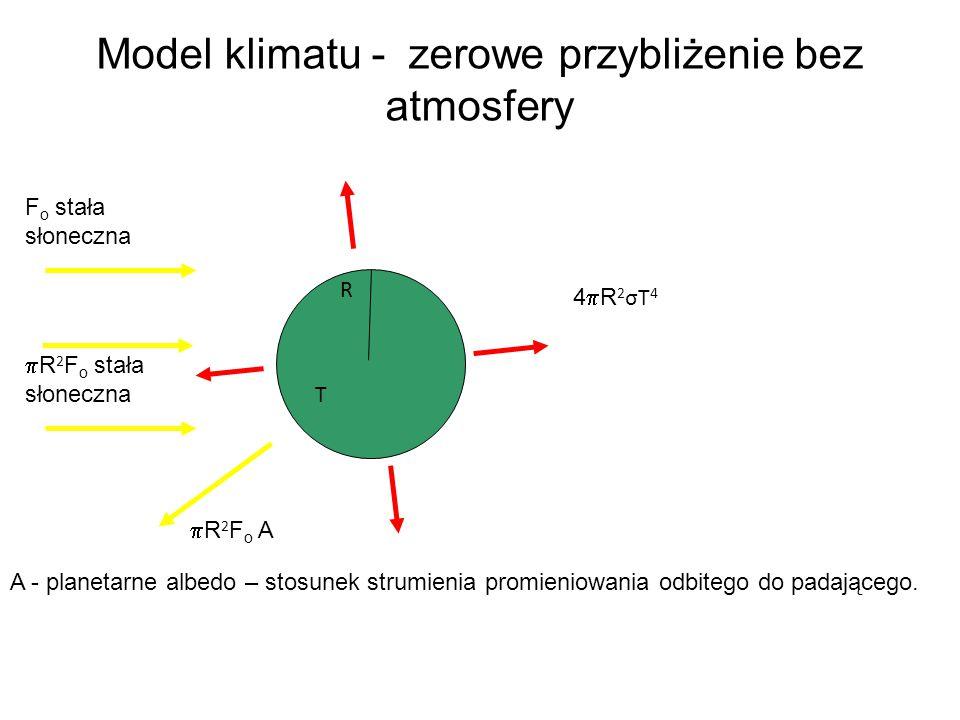 4R2σT44R2σT4  R 2 F o A A - planetarne albedo – stosunek strumienia promieniowania odbitego do padającego. F o stała słoneczna Model klimatu - zero