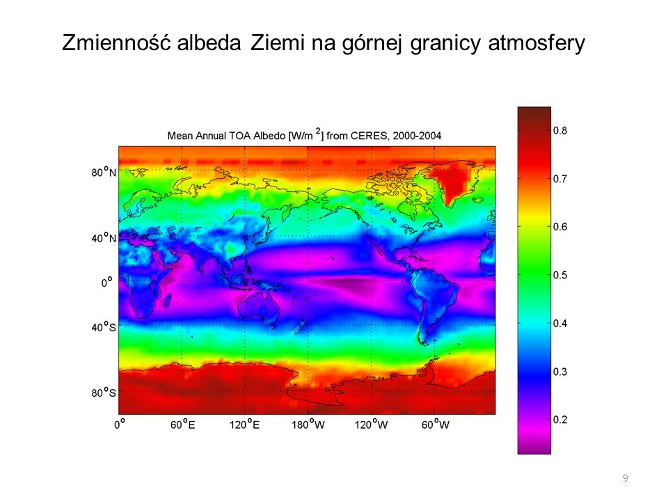 Zróżnicowanie bilansu energii w zależności od szerokości geograficznej Wynika głównie z: rozkładu promieniowania słonecznego dochodzącego do danej szerokości geograficznej zmian albeda powierzchni ziemi zmian temperatury powierzchni ziemi (efekt sprzężenia zwrotnego) rozkładu zachmurzenia
