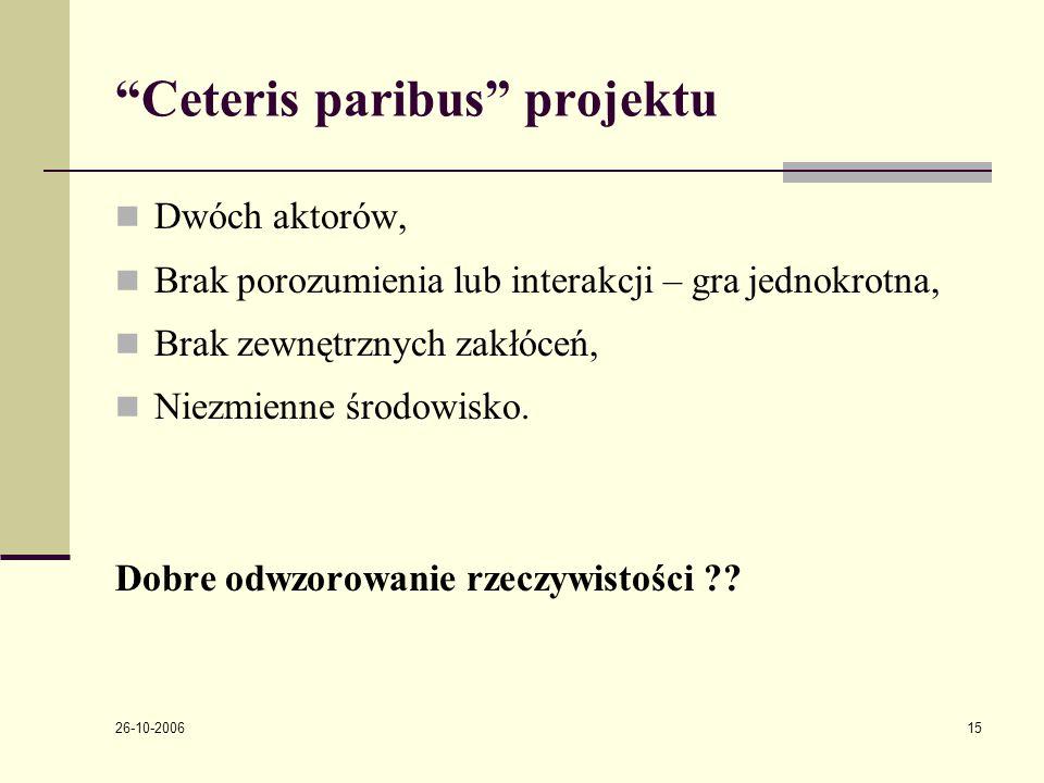 26-10-2006 15 Ceteris paribus projektu Dwόch aktorόw, Brak porozumienia lub interakcji – gra jednokrotna, Brak zewnętrznych zakłόceń, Niezmienne środowisko.