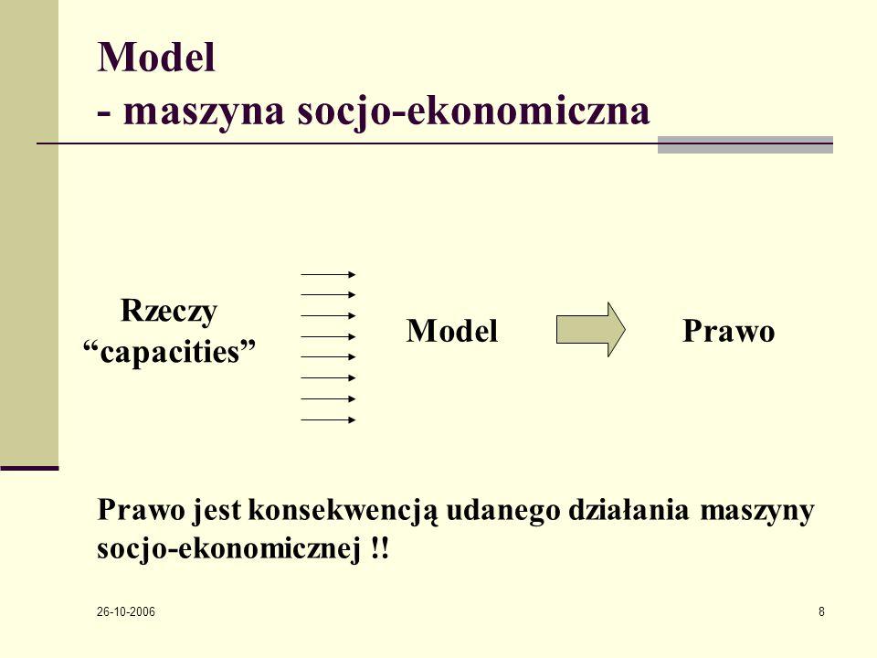 26-10-2006 8 Model - maszyna socjo-ekonomiczna Rzeczy capacities ModelPrawo Prawo jest konsekwencją udanego działania maszyny socjo-ekonomicznej !!