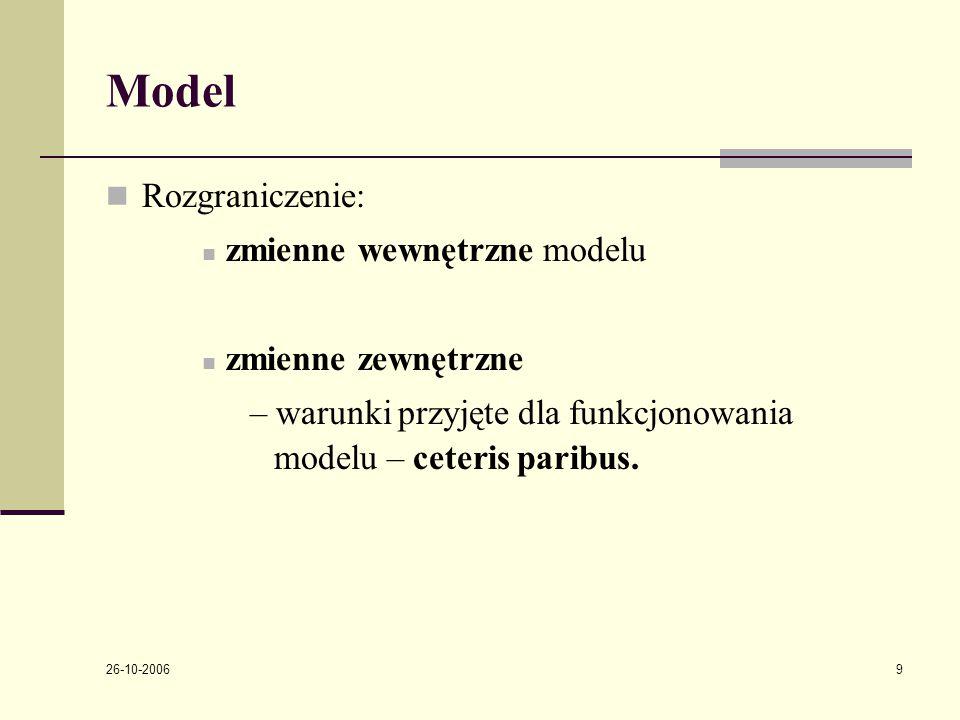 26-10-2006 9 Model Rozgraniczenie: zmienne wewnętrzne modelu zmienne zewnętrzne – warunki przyjęte dla funkcjonowania modelu – ceteris paribus.