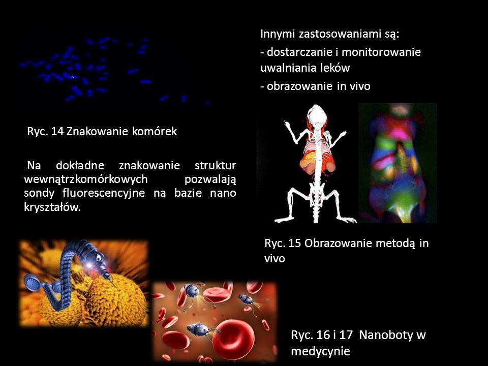 Innymi zastosowaniami są: - dostarczanie i monitorowanie uwalniania leków - obrazowanie in vivo Ryc.