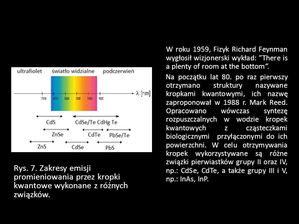 Rys. 7. Zakresy emisji promieniowania przez kropki kwantowe wykonane z różnych związków. W roku 1959, Fizyk Richard Feynman wygłosił wizjonerski wykła