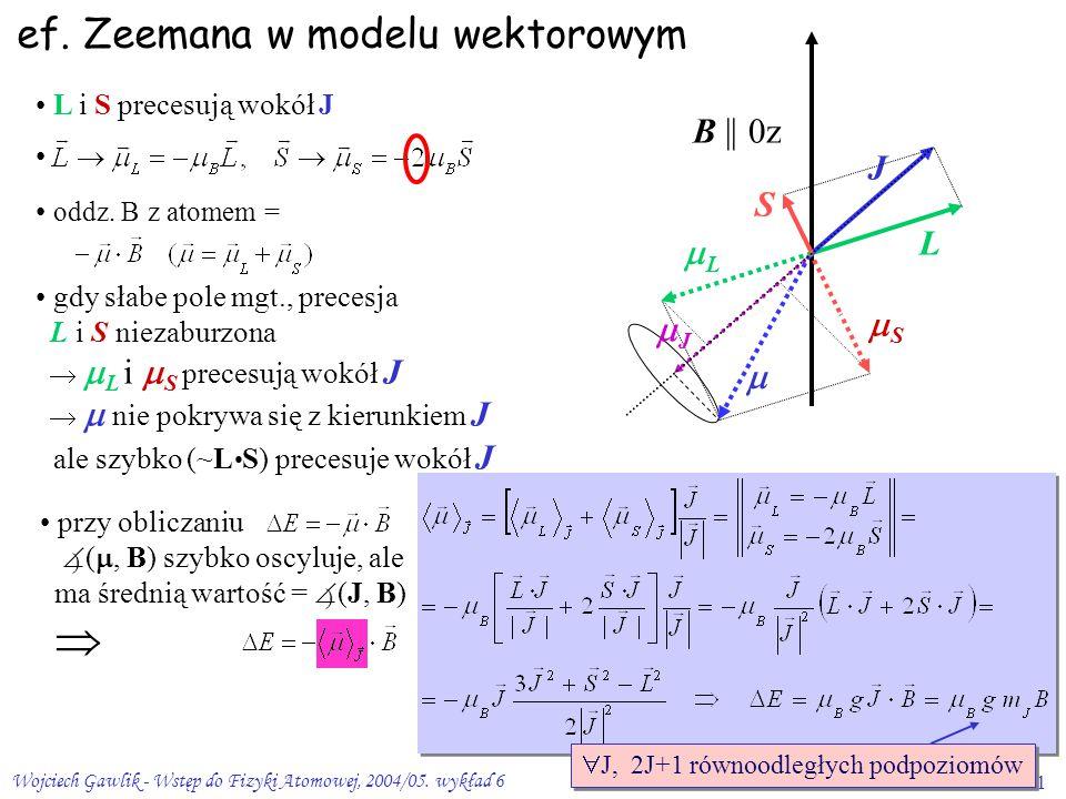 Wojciech Gawlik - Wstęp do Fizyki Atomowej, 2004/05. wykład 66/11 przy obliczaniu  ( , B) szybko oscyluje, ale ma średnią wartość =  (J, B)  ) ) e