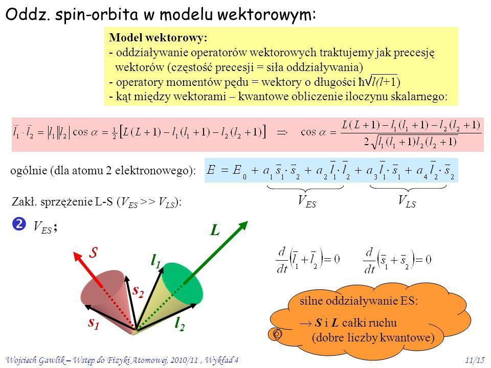 Wojciech Gawlik – Wstęp do Fizyki Atomowej, 2010/11, Wykład 411/15 Oddz.