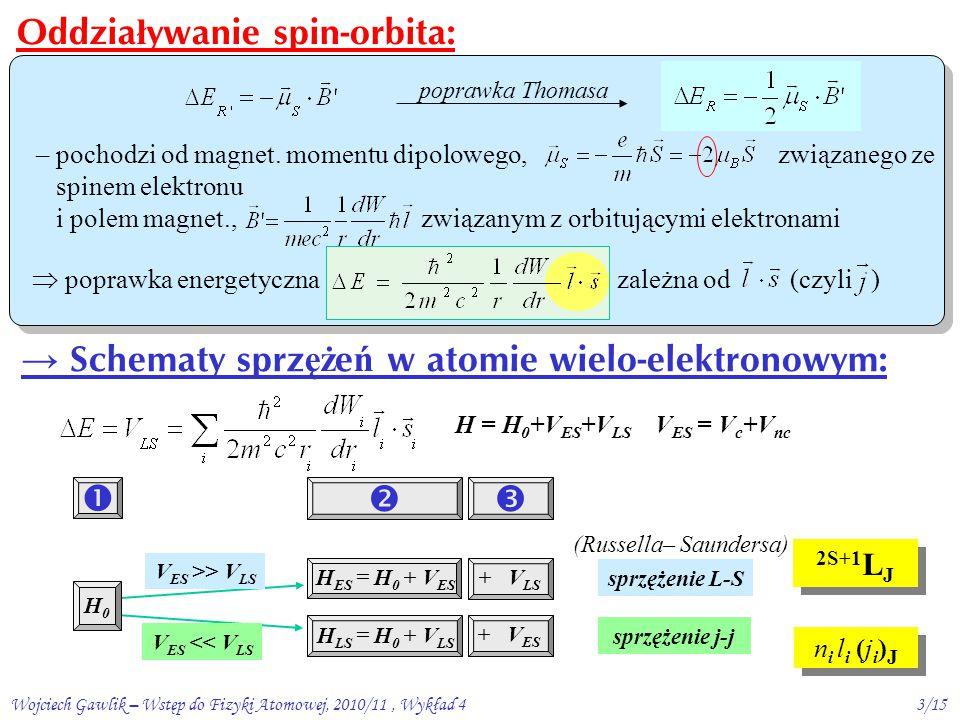 Wojciech Gawlik – Wstęp do Fizyki Atomowej, 2010/11, Wykład 43/15 – pochodzi od magnet.