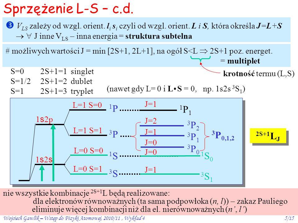 Wojciech Gawlik – Wstęp do Fizyki Atomowej, 2010/11, Wykład 45/15  V LS zależy od wzgl.