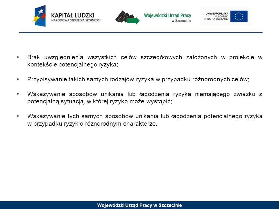 Wojewódzki Urząd Pracy w Szczecinie Brak uwzględnienia wszystkich celów szczegółowych założonych w projekcie w kontekście potencjalnego ryzyka; Przypisywanie takich samych rodzajów ryzyka w przypadku różnorodnych celów; Wskazywanie sposobów unikania lub łagodzenia ryzyka niemającego związku z potencjalną sytuacją, w której ryzyko może wystąpić; Wskazywanie tych samych sposobów unikania lub łagodzenia potencjalnego ryzyka w przypadku ryzyk o różnorodnym charakterze.