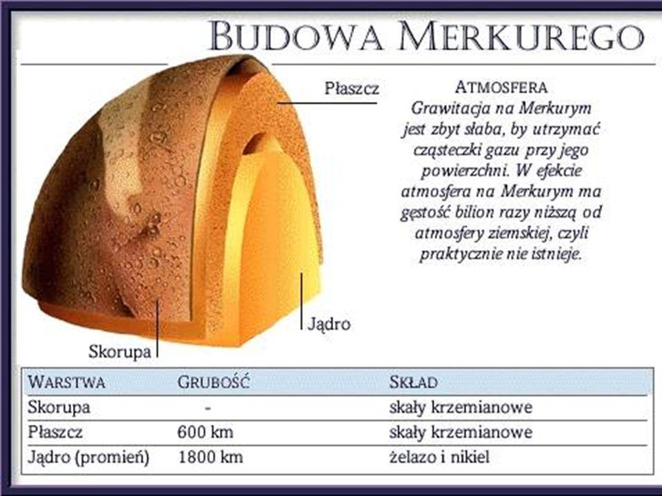 Merkury Średnia odległość od Słońca 57 909 176 km Obwód orbity 36*10 10 m Rok gwiazdowy około 88 dni Średnia prędkość orbitalna 47,87 km/s Brak satelit naturalnych W niektóre miejsca nie dociera w ogóle słońce