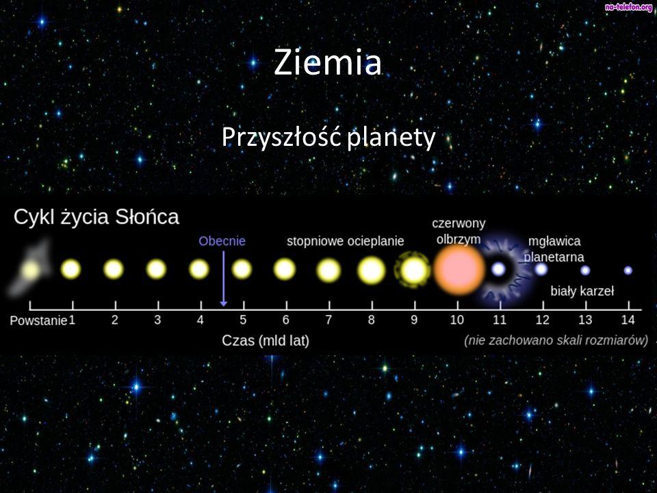 Ziemia Przyszłość planety