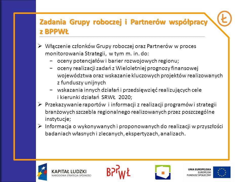 Zadania Grupy roboczej i Partnerów współpracy z BPPWŁ  Włączenie członków Grupy roboczej oraz Partnerów w proces monitorowania Strategii, w tym m.