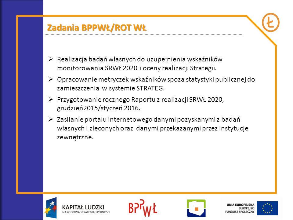 Zadania BPPWŁ/ROT WŁ  Realizacja badań własnych do uzupełnienia wskaźników monitorowania SRWŁ 2020 i oceny realizacji Strategii.