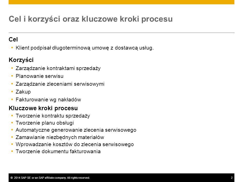 ©2014 SAP SE or an SAP affiliate company. All rights reserved.2 Cel i korzyści oraz kluczowe kroki procesu Cel  Klient podpisał długoterminową umowę