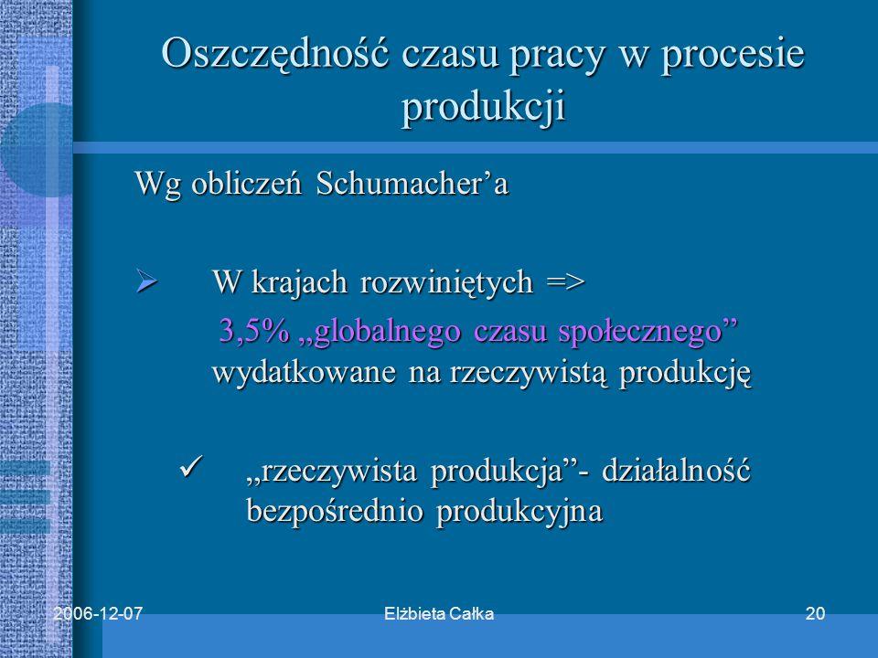 """Elżbieta Całka202006-12-07 Oszczędność czasu pracy w procesie produkcji Wg obliczeń Schumacher'a  W krajach rozwiniętych => 3,5% """"globalnego czasu społecznego wydatkowane na rzeczywistą produkcję 3,5% """"globalnego czasu społecznego wydatkowane na rzeczywistą produkcję """"rzeczywista produkcja - działalność bezpośrednio produkcyjna """"rzeczywista produkcja - działalność bezpośrednio produkcyjna"""