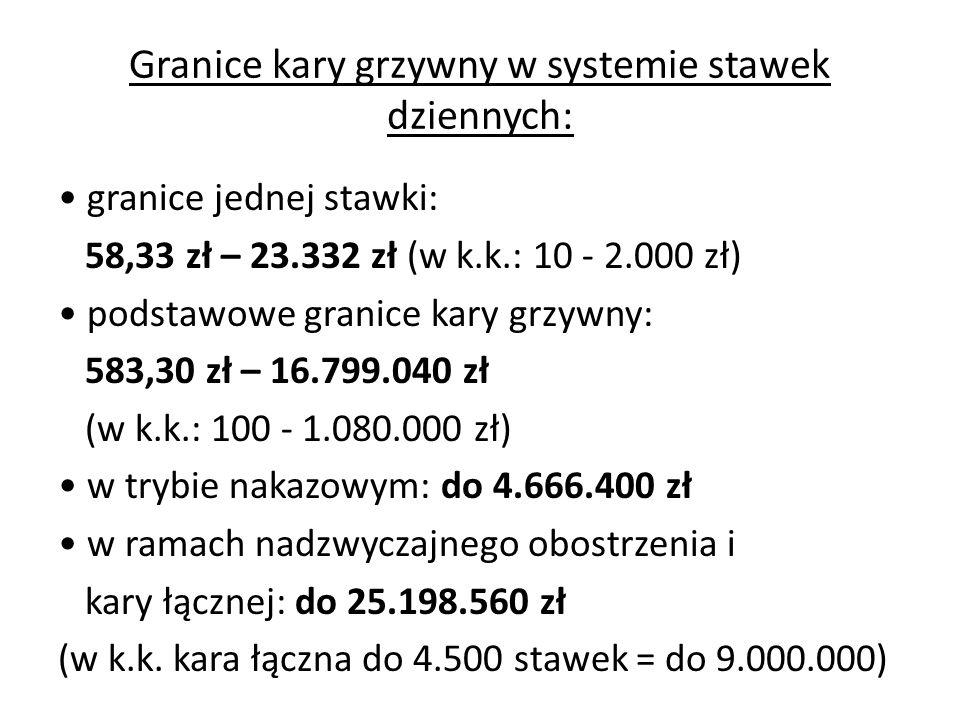 Granice kary grzywny w systemie stawek dziennych: granice jednej stawki: 58,33 zł – 23.332 zł (w k.k.: 10 - 2.000 zł) podstawowe granice kary grzywny: 583,30 zł – 16.799.040 zł (w k.k.: 100 - 1.080.000 zł) w trybie nakazowym: do 4.666.400 zł w ramach nadzwyczajnego obostrzenia i kary łącznej: do 25.198.560 zł (w k.k.