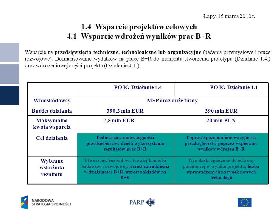 Łapy, 15 marca 2010 r. 1.4 Wsparcie projektów celowych 4.1 Wsparcie wdrożeń wyników prac B+R Wsparcie na przedsięwzięcia techniczne, technologiczne lu