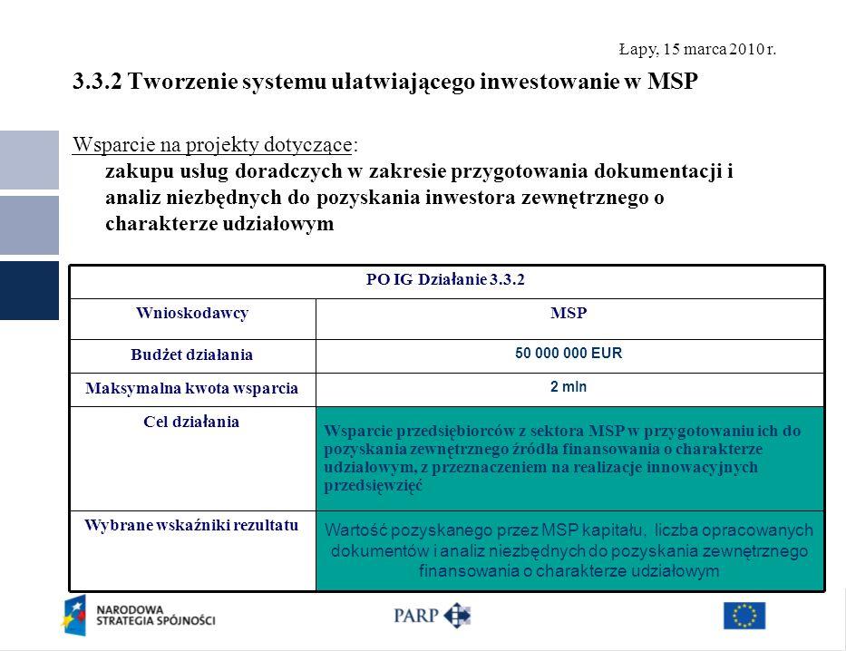 Łapy, 15 marca 2010 r. 3.3.2 Tworzenie systemu ułatwiającego inwestowanie w MSP Wsparcie na projekty dotyczące: zakupu usług doradczych w zakresie prz
