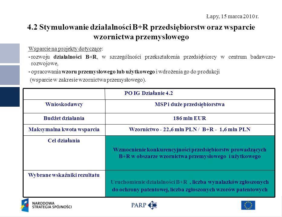 Łapy, 15 marca 2010 r. 4.2 Stymulowanie działalności B+R przedsiębiorstw oraz wsparcie wzornictwa przemysłowego Wsparcie na projekty dotyczące: -rozwo