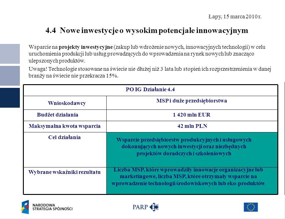 Łapy, 15 marca 2010 r. 4.4 Nowe inwestycje o wysokim potencjale innowacyjnym Wsparcie na projekty inwestycyjne (zakup lub wdrożenie nowych, innowacyjn