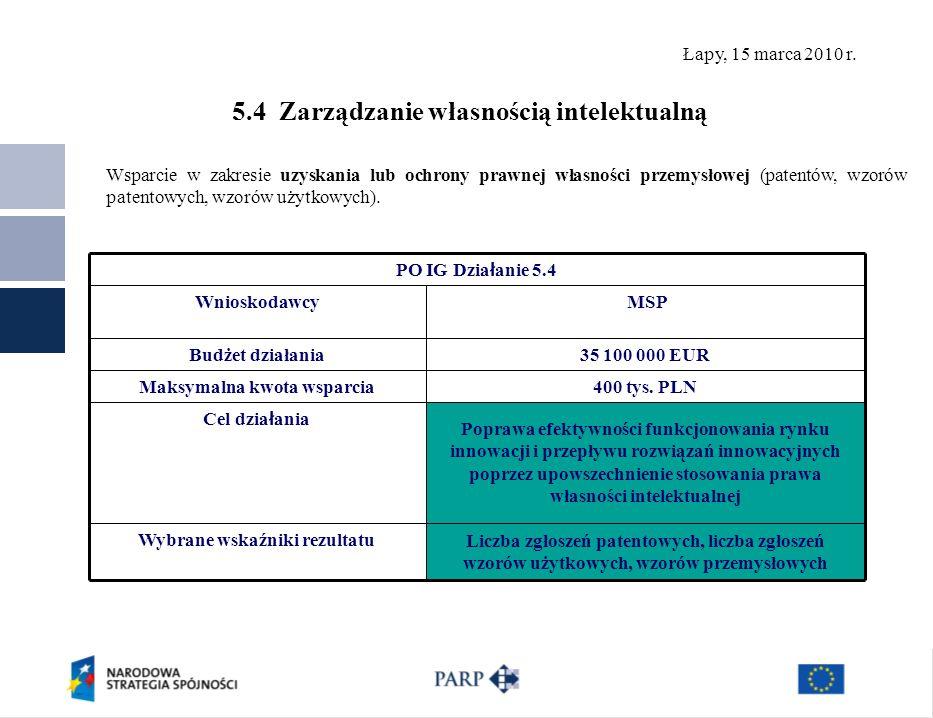Łapy, 15 marca 2010 r. 5.4 Zarządzanie własnością intelektualną Wsparcie w zakresie uzyskania lub ochrony prawnej własności przemysłowej (patentów, wz