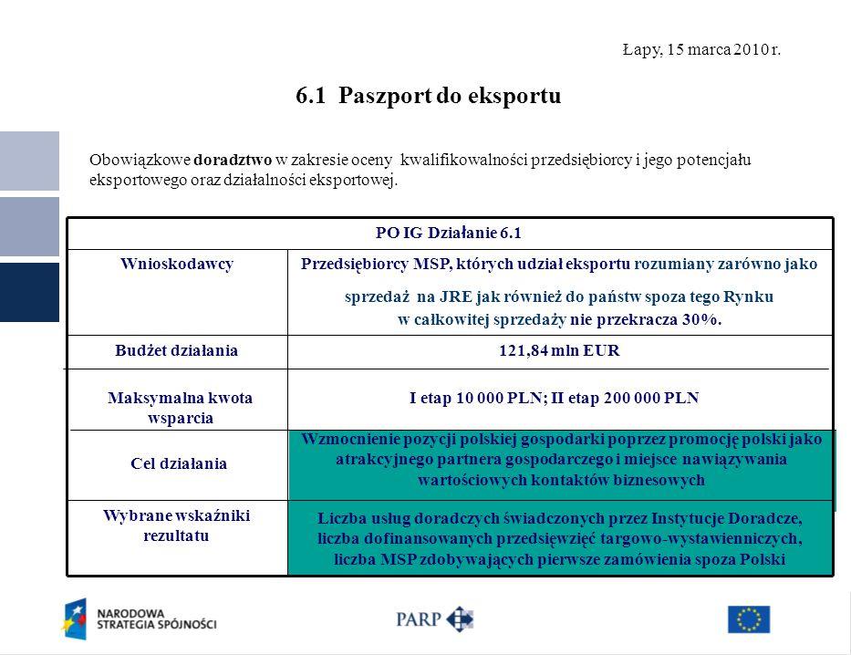 Łapy, 15 marca 2010 r. 6.1 Paszport do eksportu Obowiązkowe doradztwo w zakresie oceny kwalifikowalności przedsiębiorcy i jego potencjału eksportowego