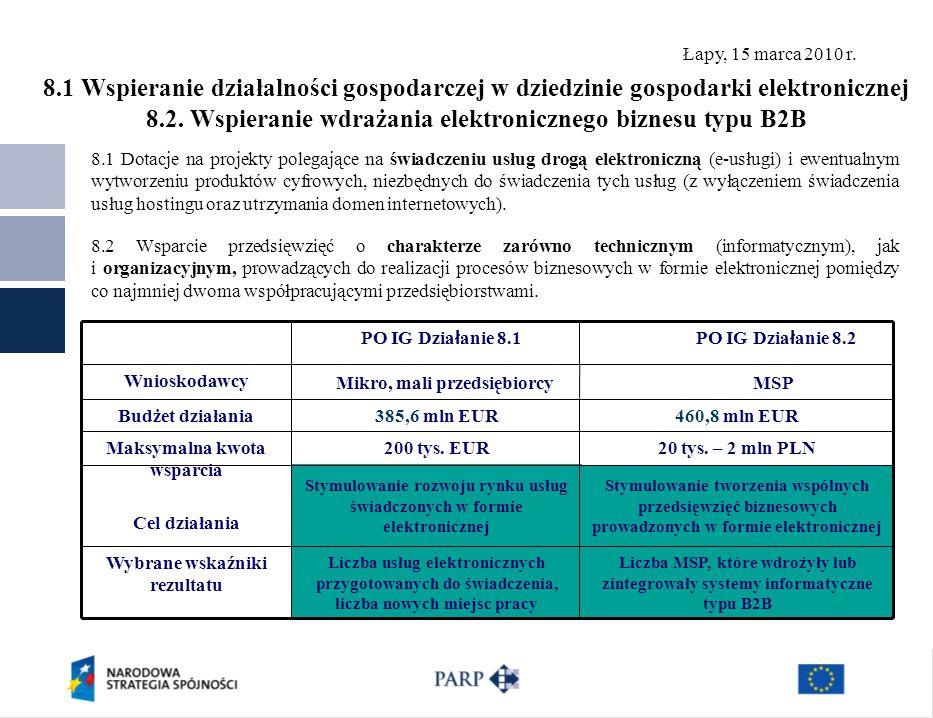 Łapy, 15 marca 2010 r. 8.1 Wspieranie działalności gospodarczej w dziedzinie gospodarki elektronicznej 8.2. Wspieranie wdrażania elektronicznego bizne